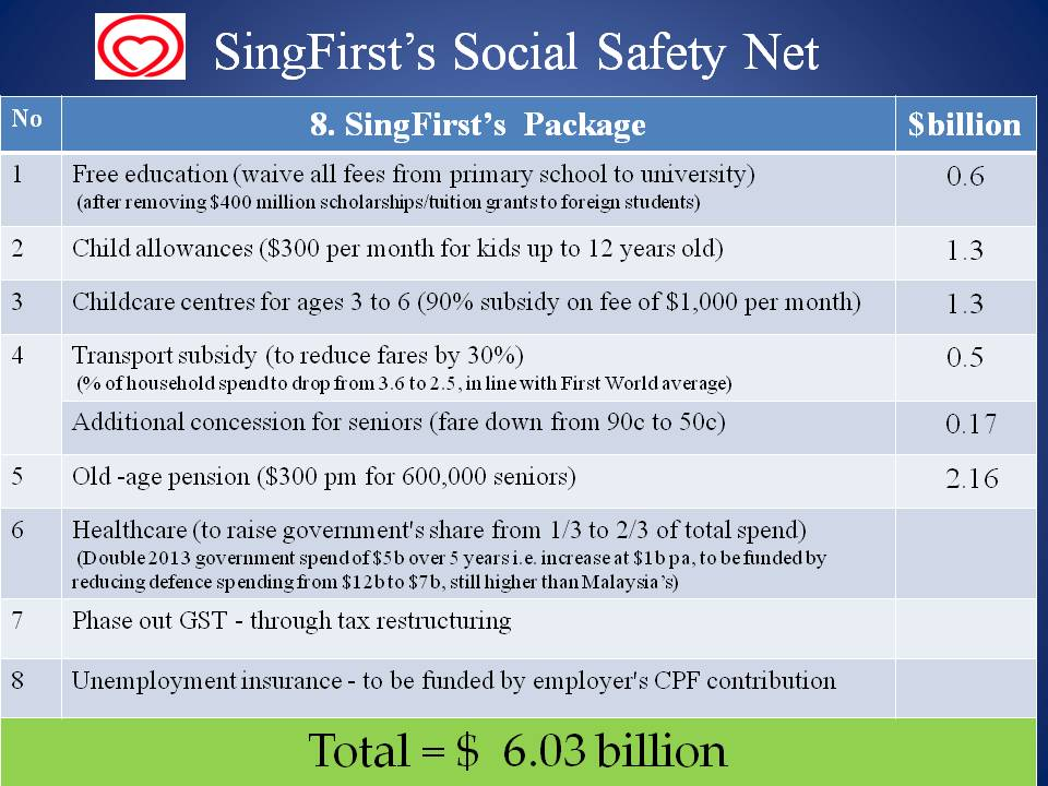 SingFirst Package