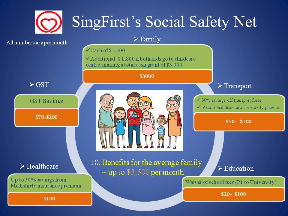 SingFirst's social safety net